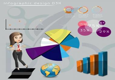 تصميم مبيانات أنفوعرافيك
