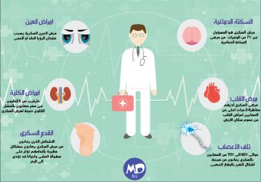 اصمم انفوجرافيك طبى عربى او انجليزى