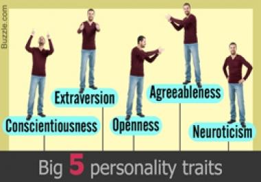 مساعدتك على فهم شخصيتك