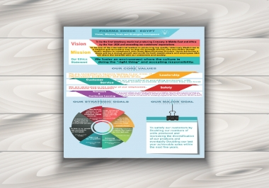 تصميم مواد الدعاية والاعلان