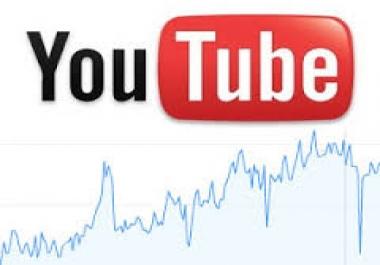 التسويق على يوتيوب