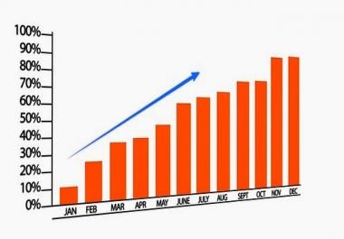 اعطائك دليل الربح من الانترنت