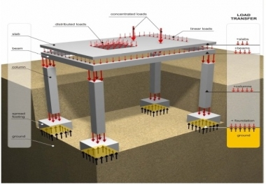 تصميم مباني خرسانية وعمل مخططات تفصيلية بشكل هندسي دقيق  100 170  متر مربع