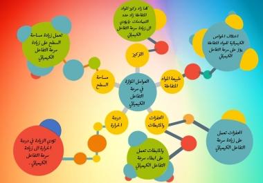 مصمم شعارات محترف