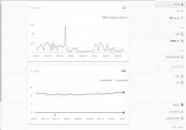 أقوى حملة يدوية متكاملة للمواقع لتصدر نتائج بحث جوجل