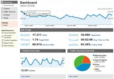 ارسال 15000 زائر حقيقي من جوجل مباشرة لخفض ترتيب اليكسا