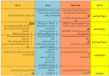 استشارات ونصائح لأولياء الأمور والمعلمين حول طلاب صعوبات