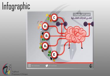 تصميم infographic