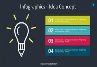 تصميم عروض powerPoint باللغتين الانجليزية و العربية