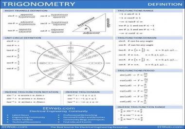 حل جميع مسائل الرياضيات للمراحل الثانويه