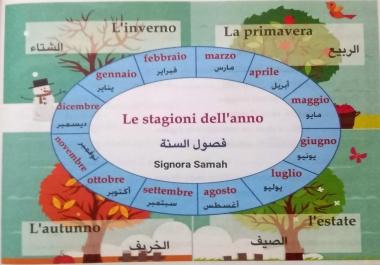 اقدم لكم دروس اونلاين ايطالي علي تطبيق Zoom و لكل من يريد تعلم اللغه الايطاليه و لكل الصفوف الدراسية .