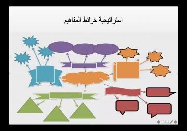 تصميم أوراق عمل للطلاب وفقاً لاستراتيجيات تدريسية مختلفة
