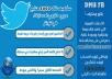 سأضيف لك 6000 متابع عربي   خليجي لحسابك في تويتر
