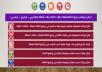 بنقل بيانات مصورة أو من ملفات PDF إلى ملفات وورد  إكسيل  بوربوينت: 10 صفحات