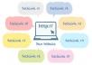 روابط  من مواقع الويكي