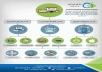 برنامج محاسبي شامل ومتكامل