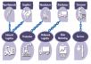 تصميم و عمل و ادارة برامج سلسلة التوريد و اللوجستيك و المستودعات