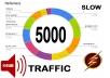 تسويق ونشر رابط موقعك مقالتك منتجك علي المواقع الاجتماعية