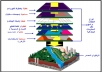 اعداد وصنع ومعالجة الخرائط بكافة انواعها وايضا التحليلات المكانية والطبوغرافية الخاصة ب الخرائط