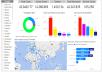 إنشاء تقرير تفاعلي باستخدام Power BI أو MS Excel