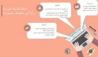 تقديم أكثر من 1000 ايميل مستهدف للشريحة التي تود التسويق لها واستهدافها