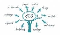 اعلمك كيف تجعل موقعك فى صدارة محركات البحث والارشفة فى ثوانى  Seo