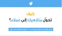 دليلك العملي للحصول يوميًا على 50 60 متابع مُستَهدَف على تويتر