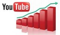 اجلب لك 2000 مشاهدة و100 لايك لفيديوهك على اليوتيوب