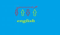 ترجمة مقالات ونصوص من العربية الى الانجليزية