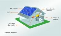 مقدمة عن الطاقة الشمسية وتطبيقاتها وتحقيق ربح منها
