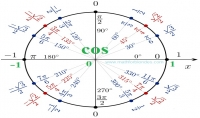 تدريس و حل المسائل الرياضية