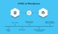 تحويل ملف html الي قالب wordpress متجاوب