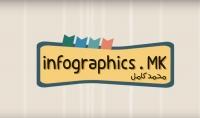 لوجو و فيديو انفوجرافيك تعريفي بمشروعك