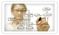 خططات UML