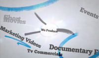 تصميم فيديو تسويقي لمشروعك او فكرتك او موقعك او منتجك