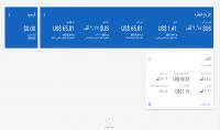 2500 زيارة أمنة للربح من جوجل ادسنس