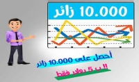 جلب 10000زائر مضمونين 100% من جميع انحاء العالم.