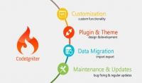 التعديل   إصلاح   تطوير   موقع باستخدام Codeigniter framework