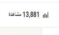 1200 مشاهدة يوتيوب من دول اجنبيه