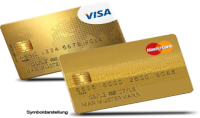 بطاقة mastercard و VISA Card لتفعيل PayPal ب 5$ فقط