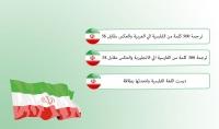 ترجمة 500 كلمة من الفارسية الي العربية او العكس مقابل 5$