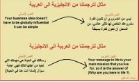 ترجمة 10 صفحات من اللغة العربية الى اللغة الانجليزية وااعكس