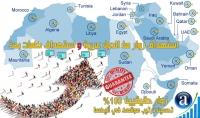2000 زائر مستهدف من أي دولة عربية واستهداف كلمات بحث ايضا
