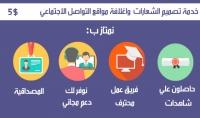 خدمة تصميم الشعارات واغلفة مواقع التواصل الاجتماعي