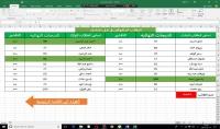 خدمات برنامج اكسل جداول  ترتيب  تحليل معدلات