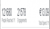 قسيمة ممول فيس بوك بقيمة 30$ ب 20$ فقط