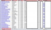 عن تجربة ملفExcel لقاعدة بيانات 6الاَف شركة بالإمارات بـ5$ فقط