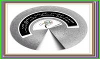 بحث عربي كامل منقح حول موضوع معين يهمك من الانترنت