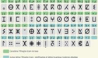 تقديم التعلم عن بعد للغة الأمازيغية