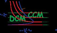 رسم جميع أنواع الرسوميات البيانية والتوضيحية للكتب والمحاضرت